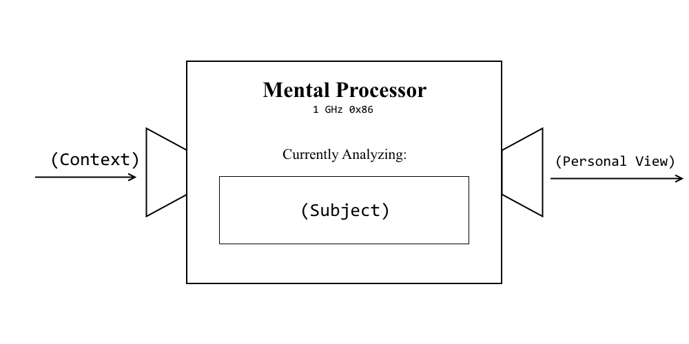 mental duality essay Mental illness, treatment, and stigma in girl antisocial personality disorder biographies books borderline personality disorder essay mental illness psychology.